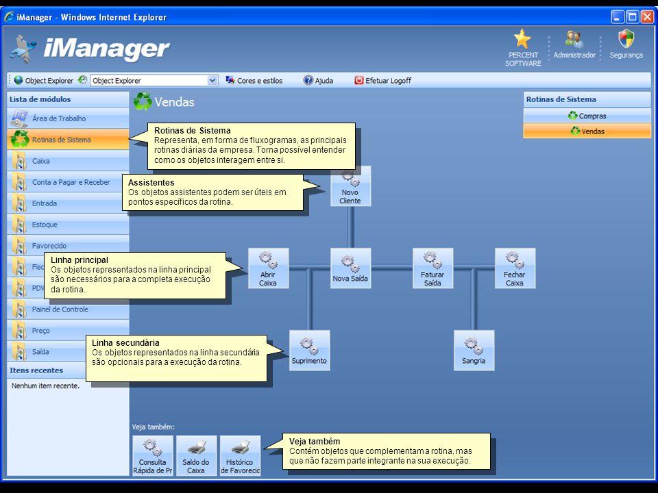 Módulo Fornece acesso aos objetos que fazem parte do módulo e os agrupa por categoria.
