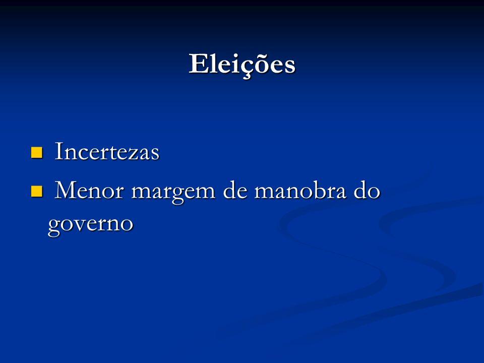 Eleições Incertezas Incertezas Menor margem de manobra do governo Menor margem de manobra do governo