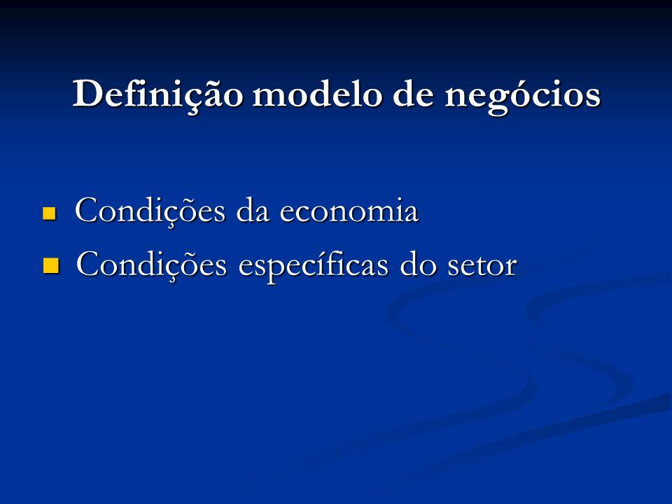 Definição modelo de negócios Condições da economia Condições da economia Condições específicas do setor Condições específicas do setor