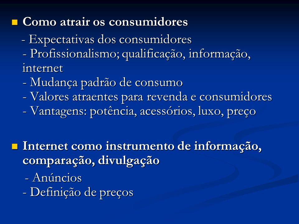 Como atrair os consumidores Como atrair os consumidores - Expectativas dos consumidores - Profissionalismo; qualificação, informação, internet - Mudan
