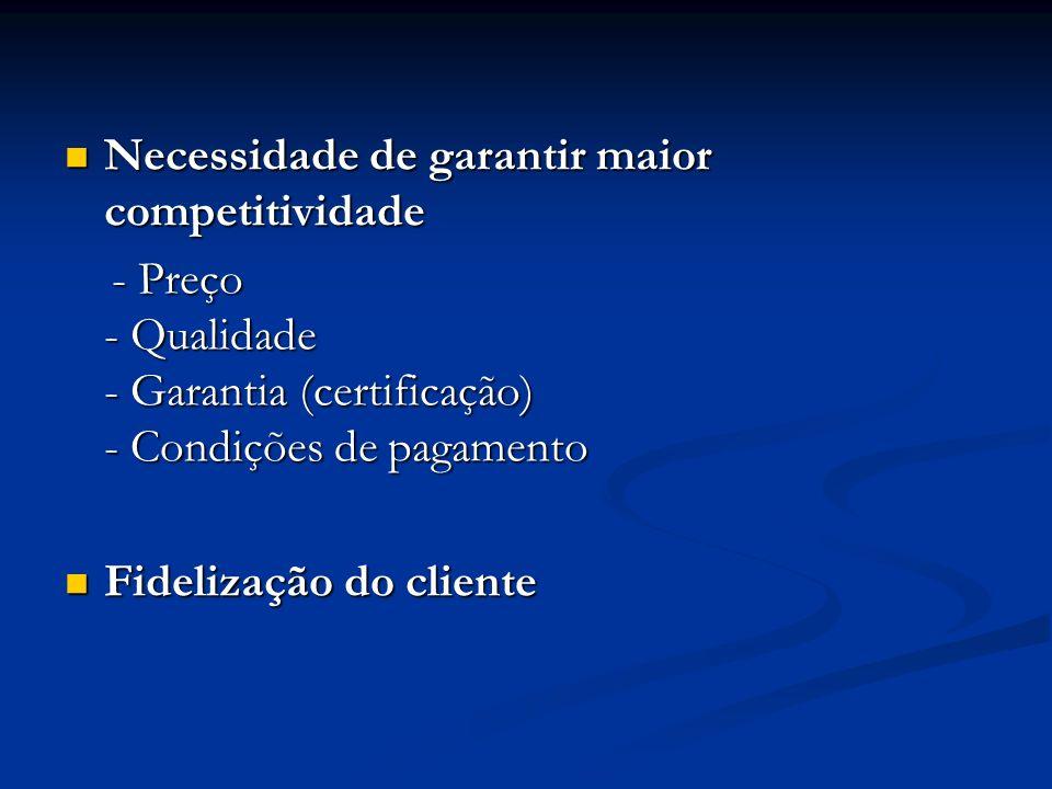 Necessidade de garantir maior competitividade Necessidade de garantir maior competitividade - Preço - Qualidade - Garantia (certificação) - Condições