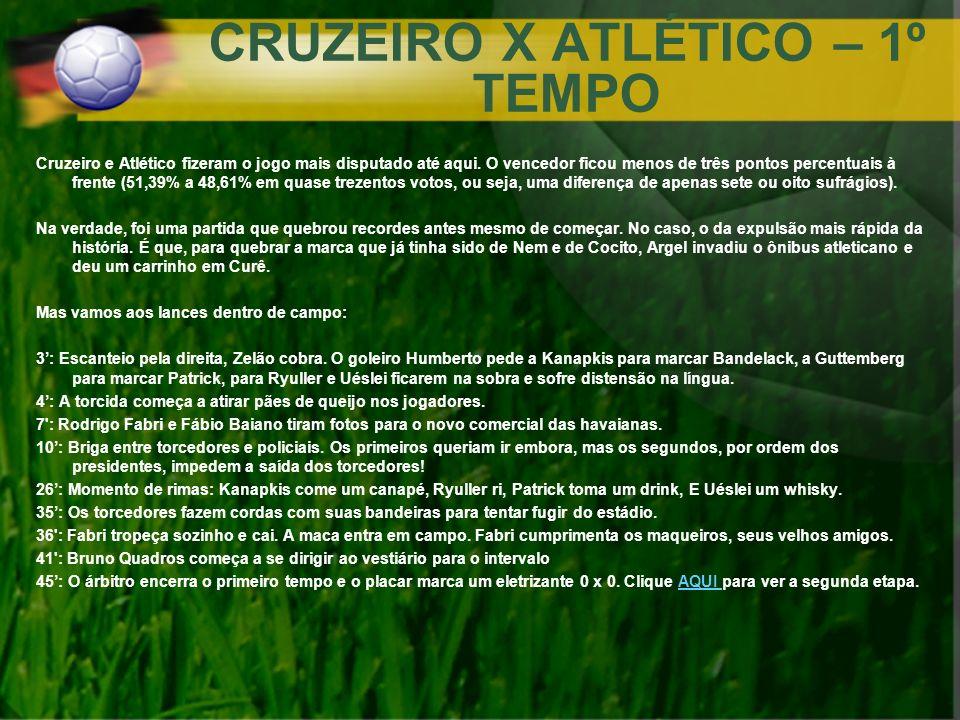 CRUZEIRO X ATLÉTICO – 1º TEMPO Cruzeiro e Atlético fizeram o jogo mais disputado até aqui. O vencedor ficou menos de três pontos percentuais à frente