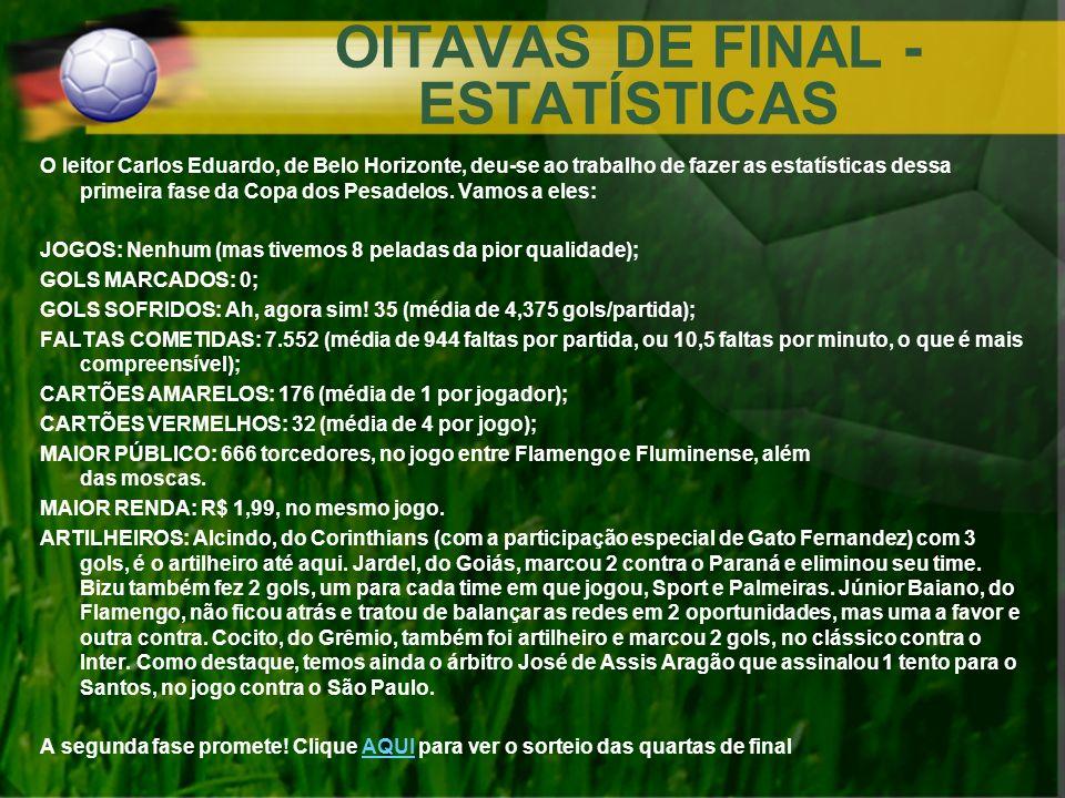 OITAVAS DE FINAL - ESTATÍSTICAS O leitor Carlos Eduardo, de Belo Horizonte, deu-se ao trabalho de fazer as estatísticas dessa primeira fase da Copa do