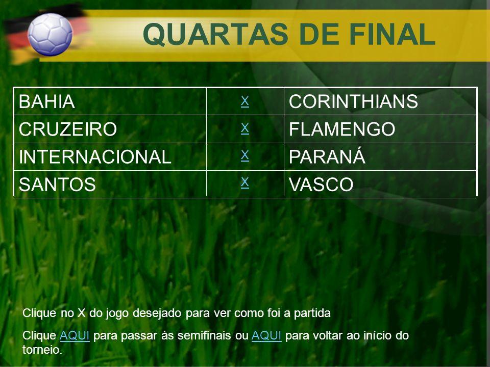 QUARTAS DE FINAL VASCOSANTOS PARANÁINTERNACIONAL FLAMENGOCRUZEIRO CORINTHIANSBAHIA Clique no X do jogo desejado para ver como foi a partida Clique AQU