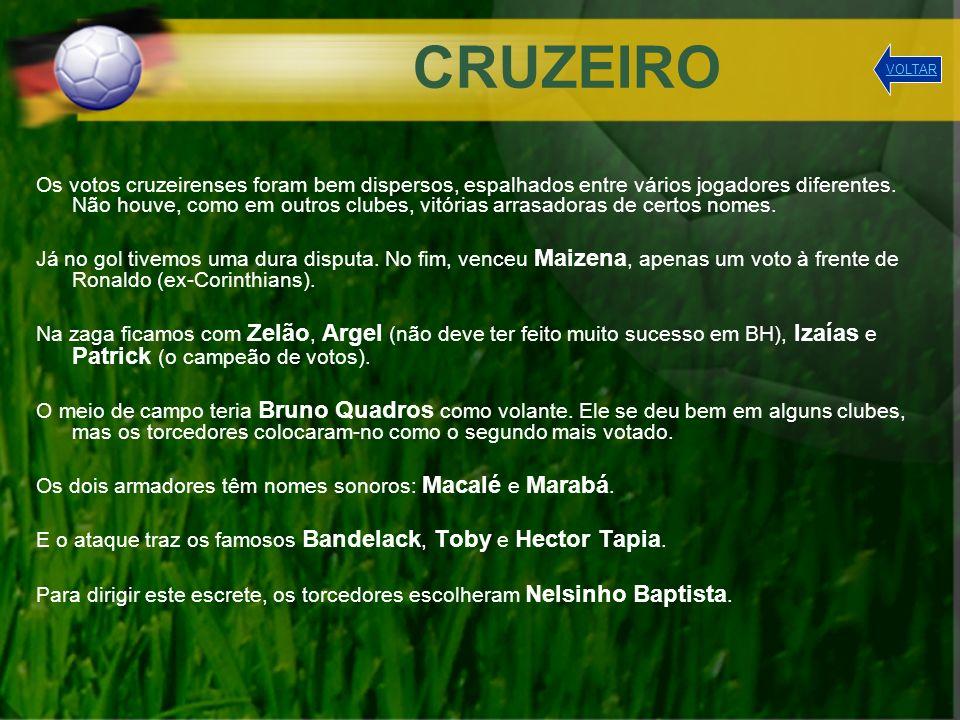 CRUZEIRO Os votos cruzeirenses foram bem dispersos, espalhados entre vários jogadores diferentes. Não houve, como em outros clubes, vitórias arrasador