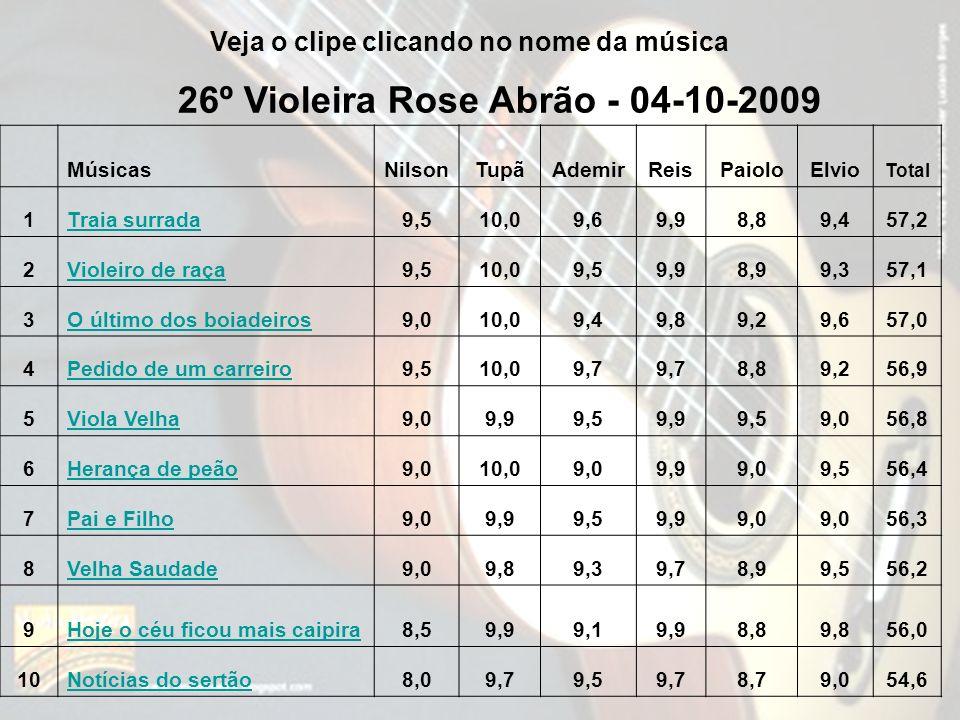 26º Violeira Rose Abrão - 04-10-2009 MúsicasNilsonTupãAdemirReisPaioloElvio Total 1Traia surrada9,510,09,69,98,89,457,2 2Violeiro de raça9,510,09,59,9