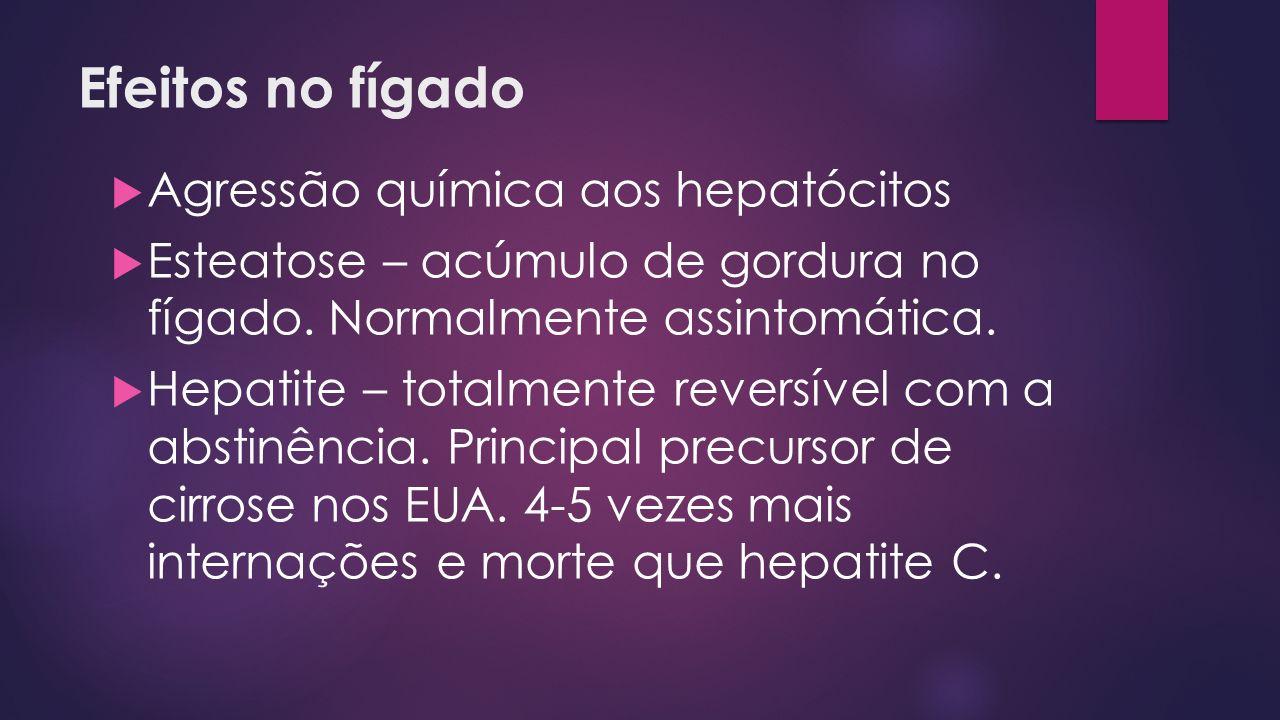 Efeitos no fígado Agressão química aos hepatócitos Esteatose – acúmulo de gordura no fígado. Normalmente assintomática. Hepatite – totalmente reversív