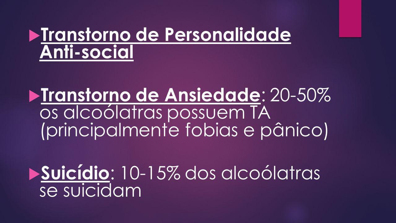 Transtorno de Personalidade Anti-social Transtorno de Ansiedade : 20-50% os alcoólatras possuem TA (principalmente fobias e pânico) Suicídio : 10-15% dos alcoólatras se suicidam