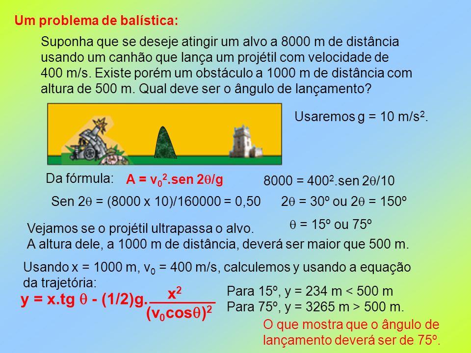 Um problema de balística: Suponha que se deseje atingir um alvo a 8000 m de distância usando um canhão que lança um projétil com velocidade de 400 m/s