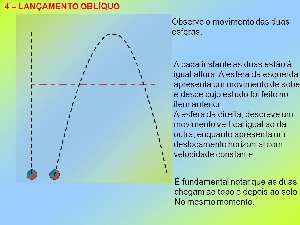 4 – LANÇAMENTO OBLÍQUO Observe o movimento das duas esferas. A cada instante as duas estão à igual altura. A esfera da esquerda apresenta um movimento