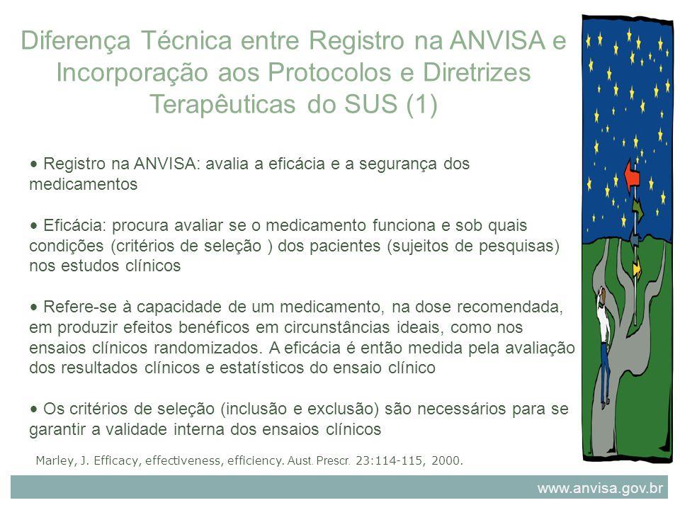 Diferença Técnica entre Registro na ANVISA e Incorporação aos Protocolos e Diretrizes Terapêuticas do SUS (1) Registro na ANVISA: avalia a eficácia e