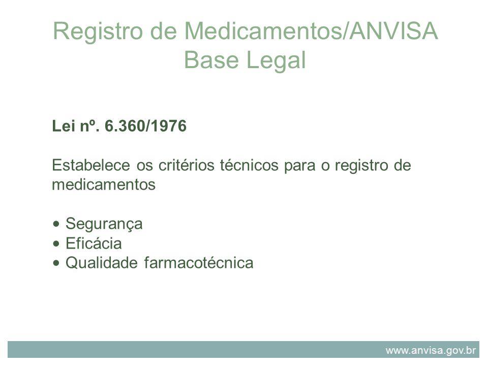 Registro de Medicamentos/ANVISA Base Legal Lei nº. 6.360/1976 Estabelece os critérios técnicos para o registro de medicamentos Segurança Eficácia Qual