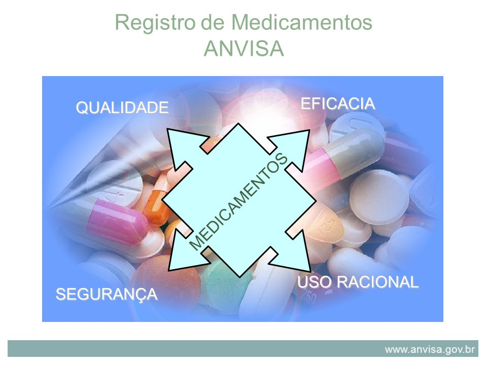 MEDICAMENTOS EFICACIA USO RACIONAL SEGURANÇA QUALIDADE Registro de Medicamentos ANVISA www.anvisa.gov.br