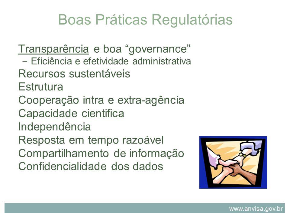 Boas Práticas Regulatórias Transparência e boa governance – Eficiência e efetividade administrativa Recursos sustentáveis Estrutura Cooperação intra e