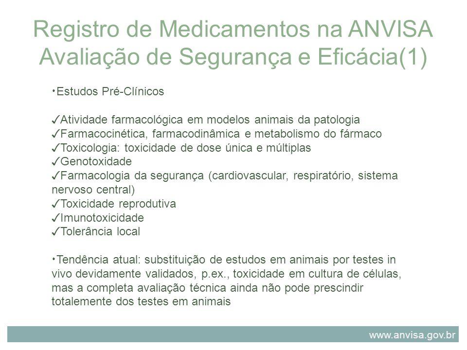 Registro de Medicamentos na ANVISA Avaliação de Segurança e Eficácia(1) Estudos Pré-Clínicos Atividade farmacológica em modelos animais da patologia F