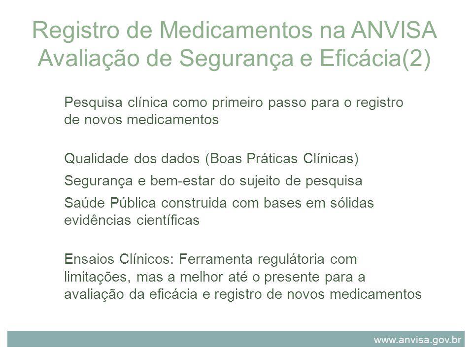 Registro de Medicamentos na ANVISA Avaliação de Segurança e Eficácia(2) Pesquisa clínica como primeiro passo para o registro de novos medicamentos Qua