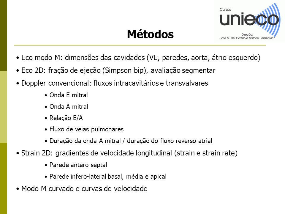 Métodos Eco modo M: dimensões das cavidades (VE, paredes, aorta, átrio esquerdo) Eco 2D: fração de ejeção (Simpson bip), avaliação segmentar Doppler c