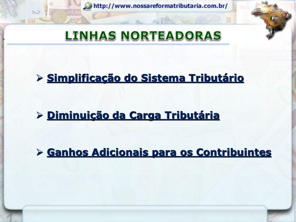 Simplificação do Sistema Tributário Simplificação do Sistema Tributário Diminuição da Carga Tributária Diminuição da Carga Tributária Ganhos Adicionai