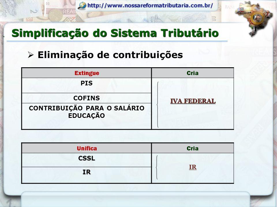ExtingueCriaPIS IVA FEDERAL COFINS CONTRIBUIÇÃO PARA O SALÁRIO EDUCAÇÃO Eliminação de contribuições Eliminação de contribuições Simplificação do Siste