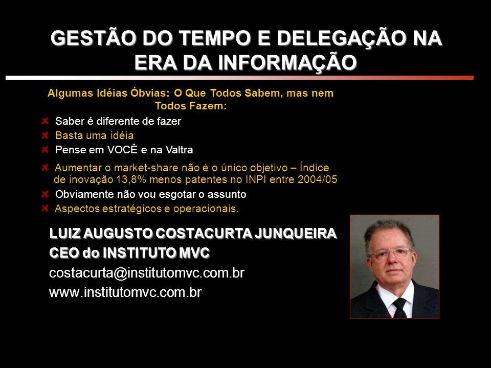 GESTÃO DO TEMPO E DELEGAÇÃO NA ERA DA INFORMAÇÃO LUIZ AUGUSTO COSTACURTA JUNQUEIRA CEO do INSTITUTO MVC costacurta@institutomvc.com.br www.institutomv