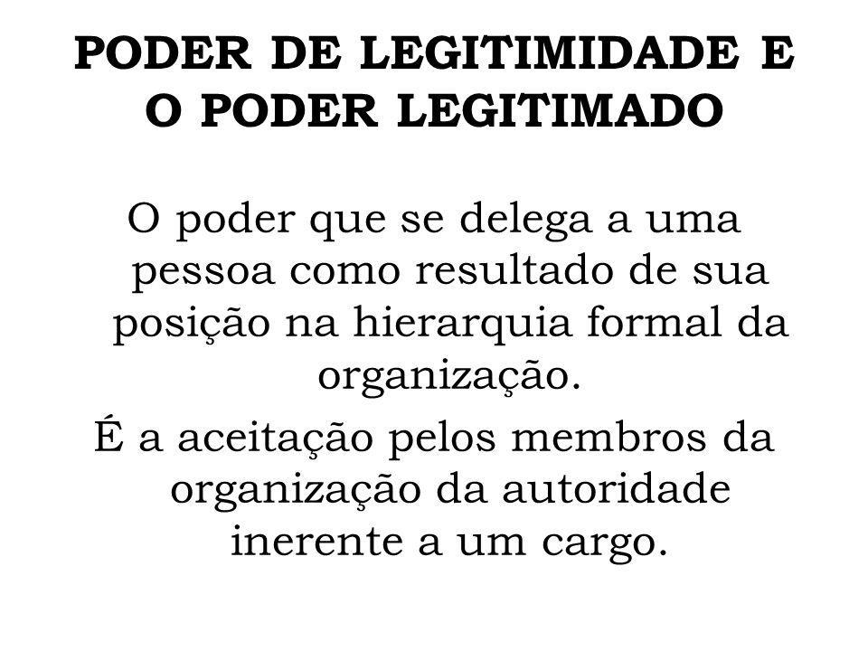 PODER DE LEGITIMIDADE E O PODER LEGITIMADO O poder que se delega a uma pessoa como resultado de sua posição na hierarquia formal da organização. É a a