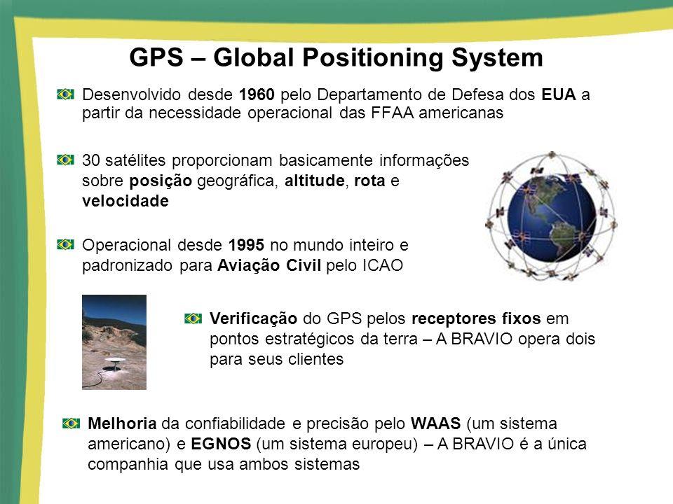 GPS – Global Positioning System Desenvolvido desde 1960 pelo Departamento de Defesa dos EUA a partir da necessidade operacional das FFAA americanas Me