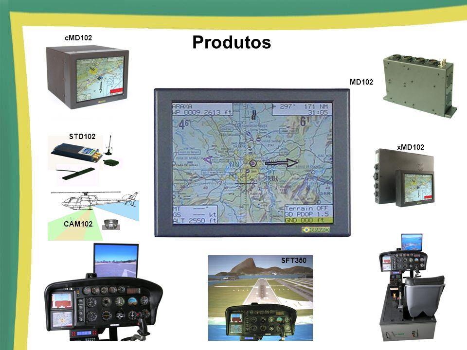 Produtos MD102 cMD102 xMD102 SFT350 CAM102 STD102