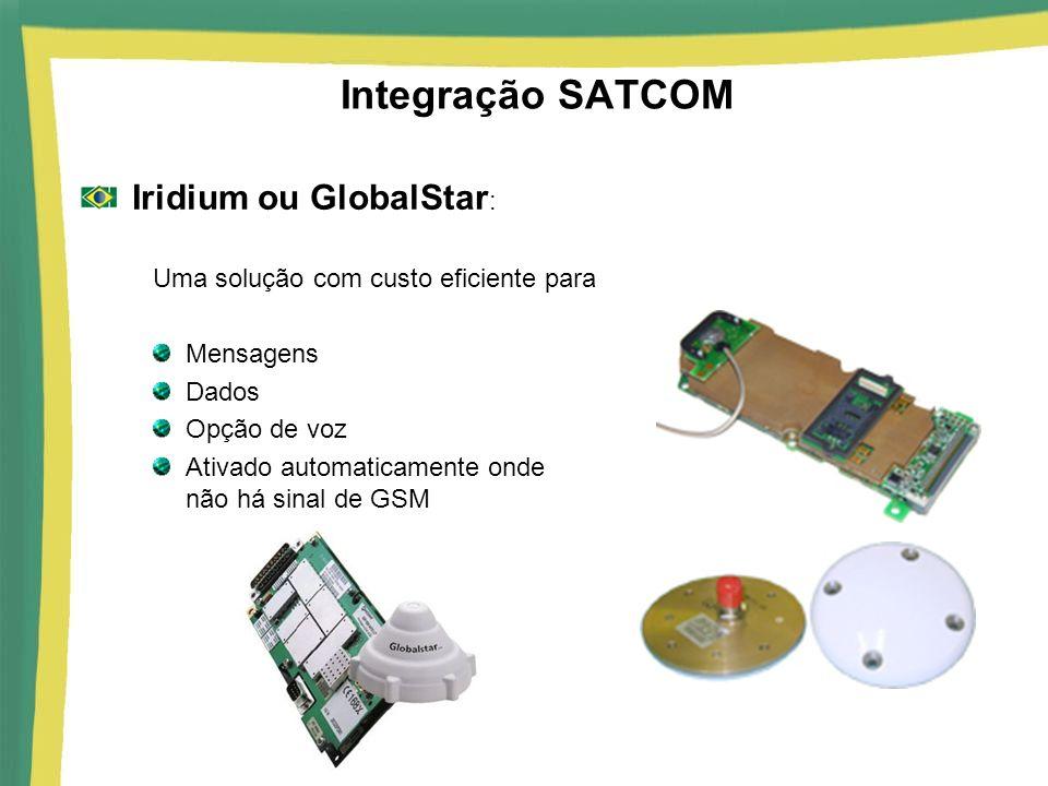 Integração SATCOM Iridium ou GlobalStar : Uma solução com custo eficiente para Mensagens Dados Opção de voz Ativado automaticamente onde não há sinal