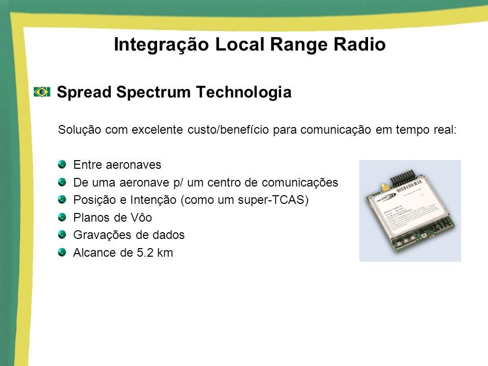 Integração Local Range Radio Spread Spectrum Technologia Solução com excelente custo/benefício para comunicação em tempo real: Entre aeronaves De uma