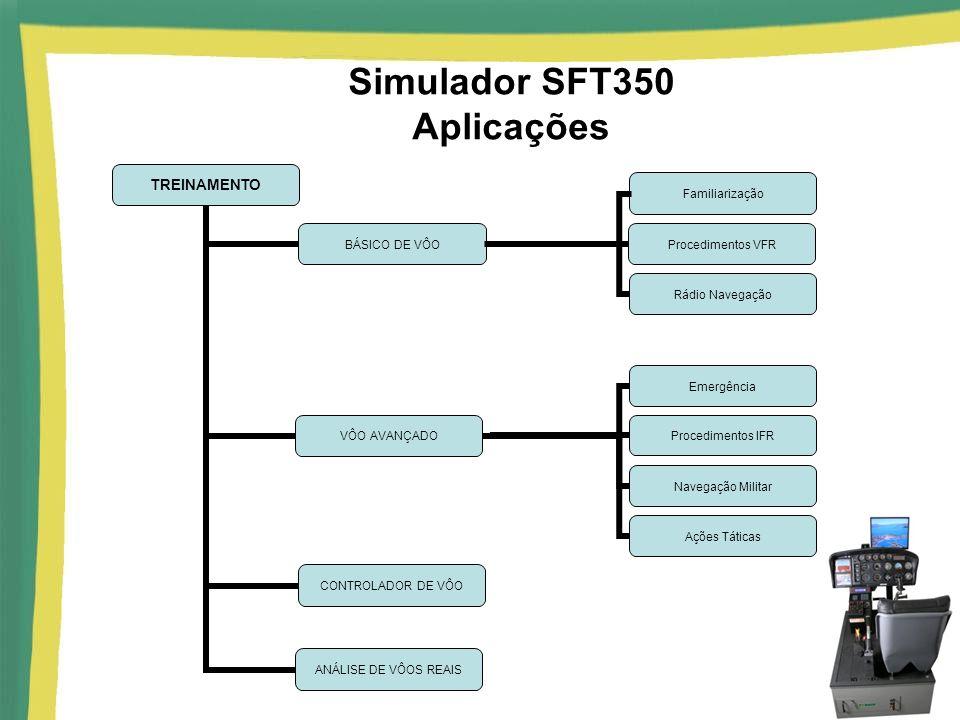 Simulador SFT350 Aplicações TREINAMENTO BÁSICO DE VÔO Familiarização Procedimentos VFR Rádio Navegação VÔO AVANÇADO Emergência Procedimentos IFR Ações