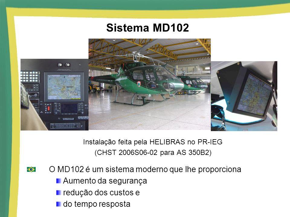 Sistema MD102 Instalação feita pela HELIBRAS no PR-IEG (CHST 2006S06-02 para AS 350B2) O MD102 é um sistema moderno que lhe proporciona Aumento da seg