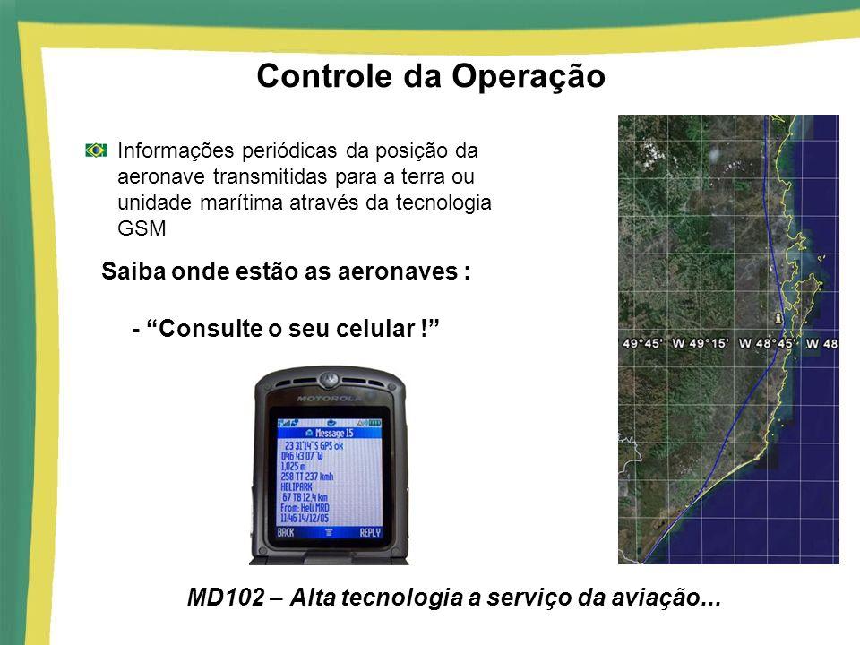Controle da Operação Informações periódicas da posição da aeronave transmitidas para a terra ou unidade marítima através da tecnologia GSM Saiba onde