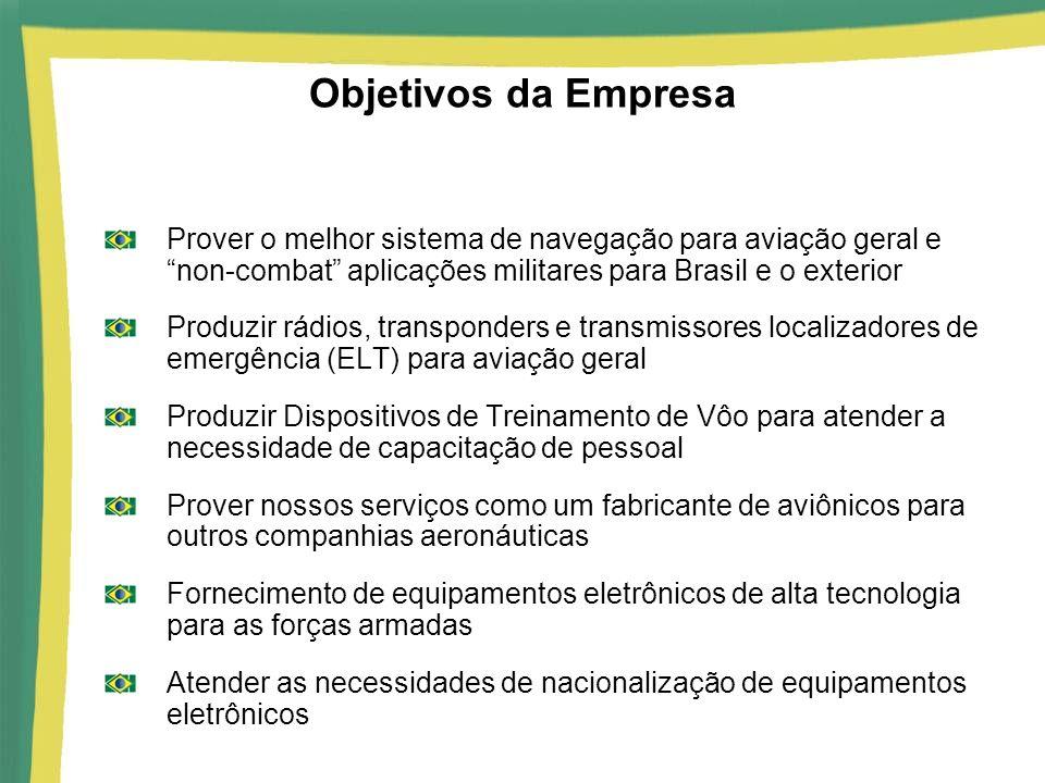 Objetivos da Empresa Prover o melhor sistema de navegação para aviação geral e non-combat aplicações militares para Brasil e o exterior Produzir rádio