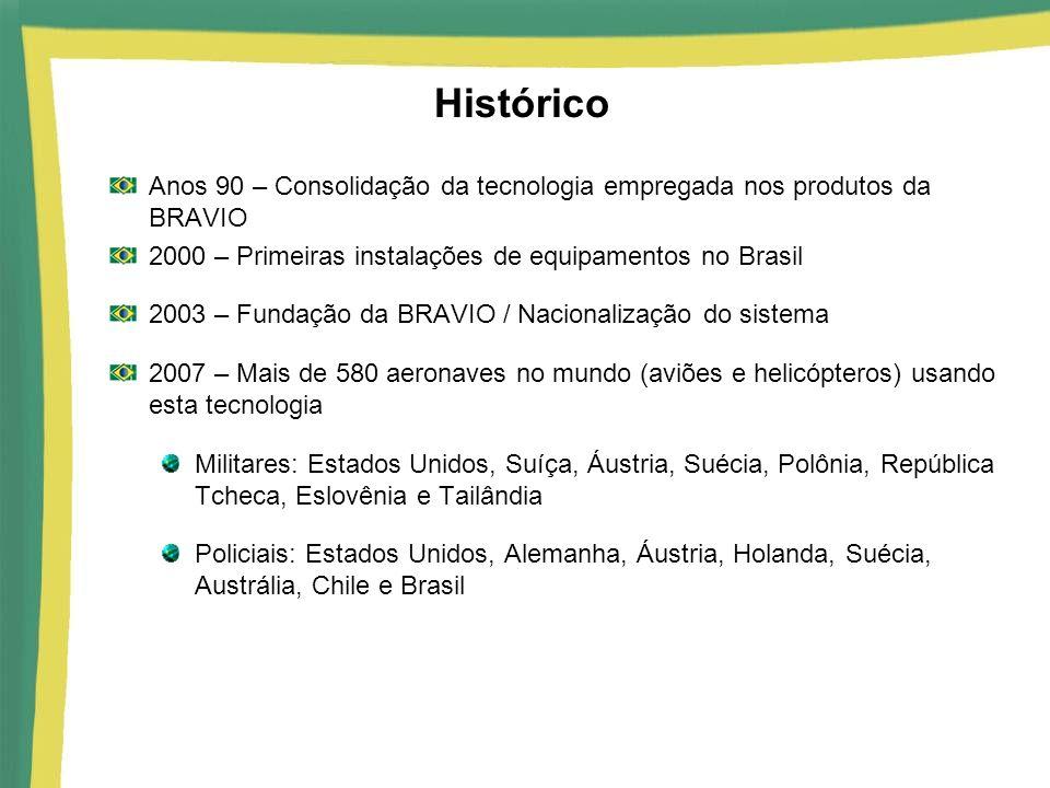 Histórico Anos 90 – Consolidação da tecnologia empregada nos produtos da BRAVIO 2000 – Primeiras instalações de equipamentos no Brasil 2003 – Fundação