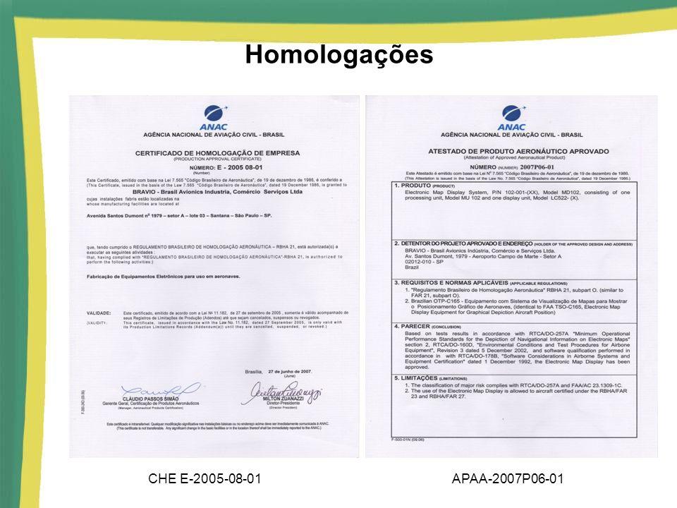 Homologações CHE E-2005-08-01APAA-2007P06-01