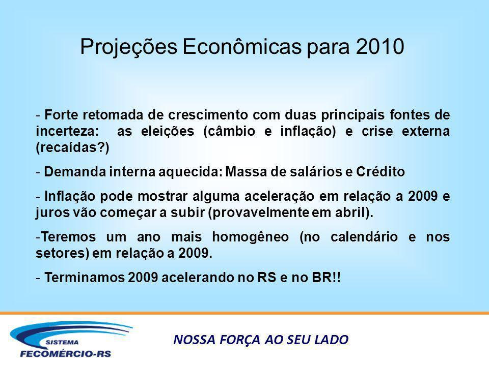 NOSSA FORÇA AO SEU LADO Projeções Econômicas para 2010 - Forte retomada de crescimento com duas principais fontes de incerteza: as eleições (câmbio e