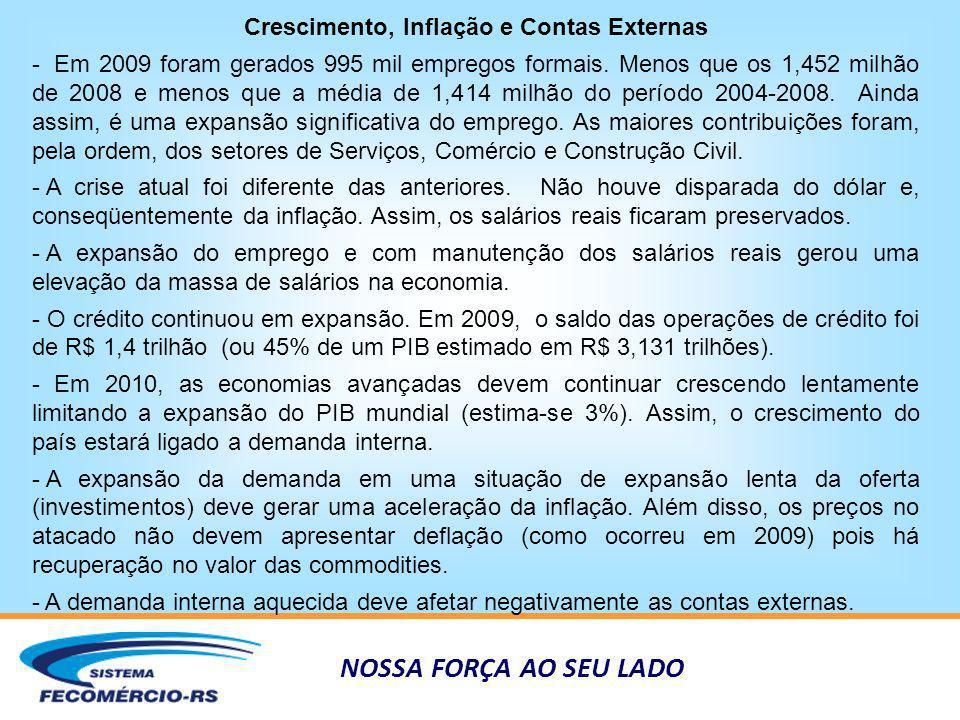 NOSSA FORÇA AO SEU LADO Crescimento, Inflação e Contas Externas - Em 2009 foram gerados 995 mil empregos formais. Menos que os 1,452 milhão de 2008 e
