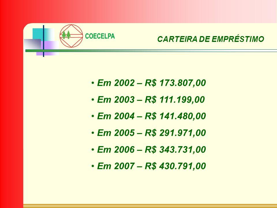 Em 2002 – R$ 173.807,00 Em 2003 – R$ 111.199,00 Em 2004 – R$ 141.480,00 Em 2005 – R$ 291.971,00 Em 2006 – R$ 343.731,00 Em 2007 – R$ 430.791,00 CARTEI
