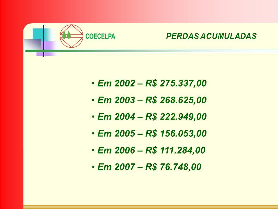 Em 2002 – R$ 275.337,00 Em 2003 – R$ 268.625,00 Em 2004 – R$ 222.949,00 Em 2005 – R$ 156.053,00 Em 2006 – R$ 111.284,00 Em 2007 – R$ 76.748,00 PERDAS