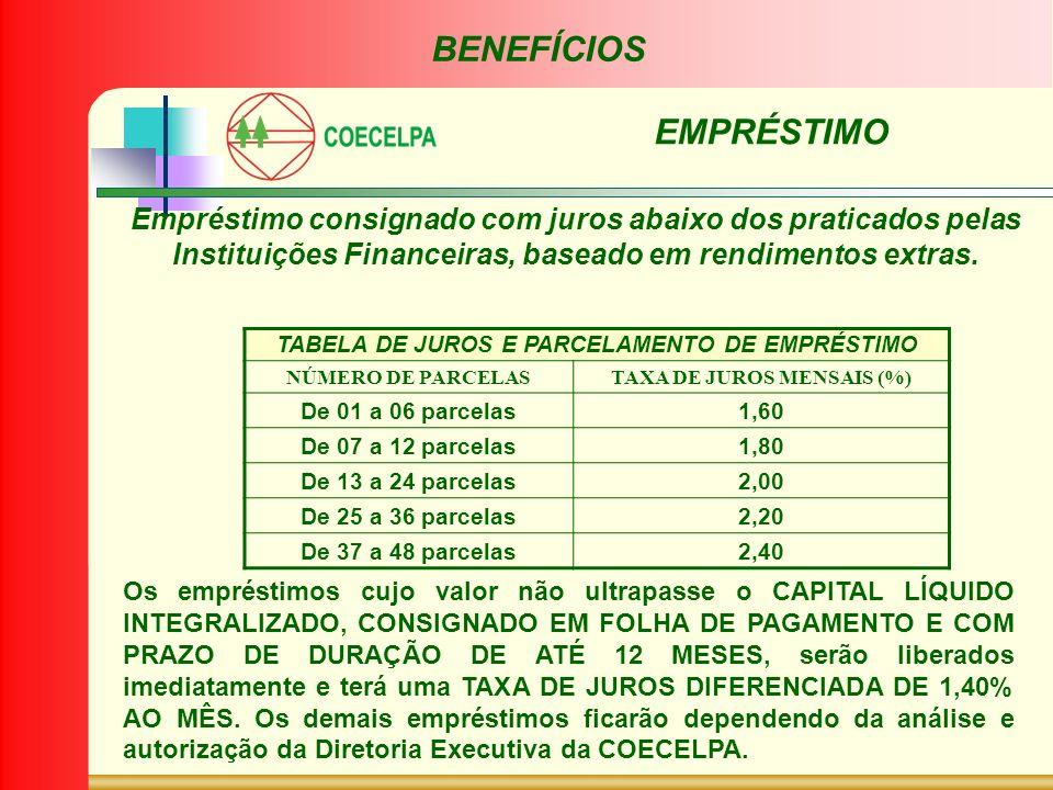Empréstimo consignado com juros abaixo dos praticados pelas Instituições Financeiras, baseado em rendimentos extras. BENEFÍCIOS EMPRÉSTIMO TABELA DE J