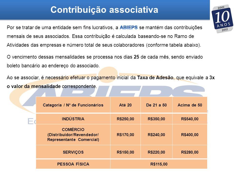 Contribuição associativa Categoria / Nº de Funcionários Até 20 De 21 a 50Acima de 50 INDÚSTRIAR$250,00R$350,00R$540,00 COMÉRCIO (Distribuidor/Revendedor/ Representante Comercial) R$170,00R$240,00R$400,00 SERVIÇOSR$150,00R$220,00R$280,00 PESSOA FÍSICAR$115,00