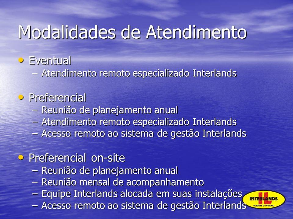 Modalidades de Atendimento Eventual Eventual –Atendimento remoto especializado Interlands Preferencial Preferencial –Reunião de planejamento anual –At