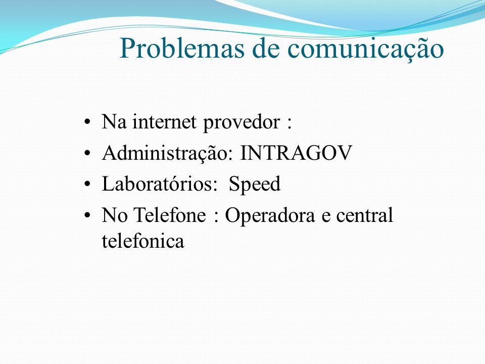 Como Falar com escola TELEFONE: 2905-1125 2905-1128 Ramais :1 - Secretaria Acadêmica 2 - Depto Pessoal 3 - Coordenação 4 - Biblioteca 5 – Vestibulinho