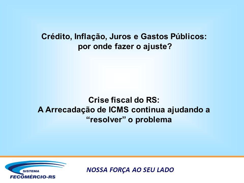 NOSSA FORÇA AO SEU LADO Crédito, Inflação, Juros e Gastos Públicos: por onde fazer o ajuste.