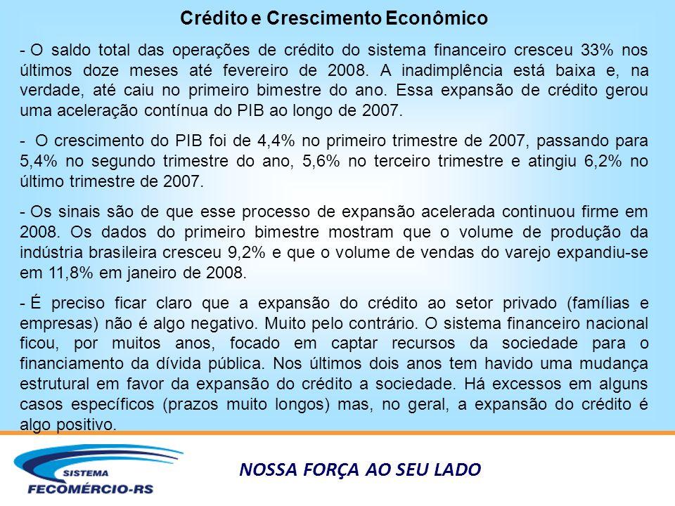 NOSSA FORÇA AO SEU LADO Crédito e Crescimento Econômico - O saldo total das operações de crédito do sistema financeiro cresceu 33% nos últimos doze meses até fevereiro de 2008.