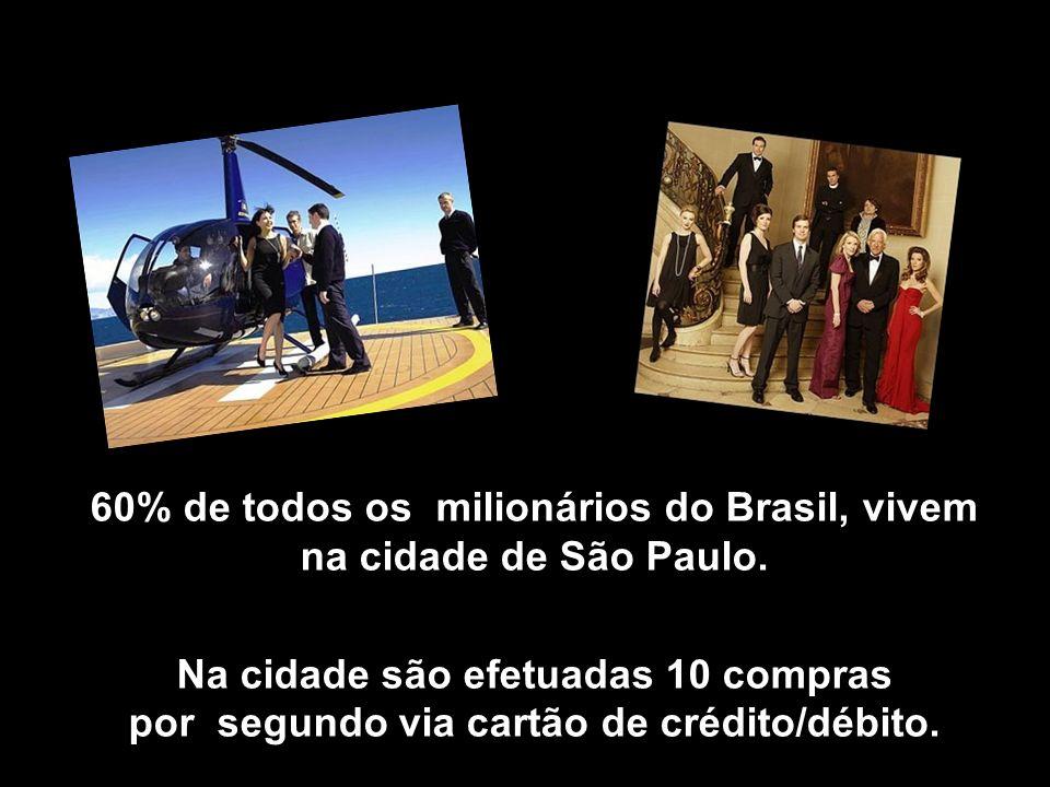 São mais de 70 shoppings (Maior número do Brasil). Os shoppings da cidade recebem mais de 30 milhões de pessoas/mês.