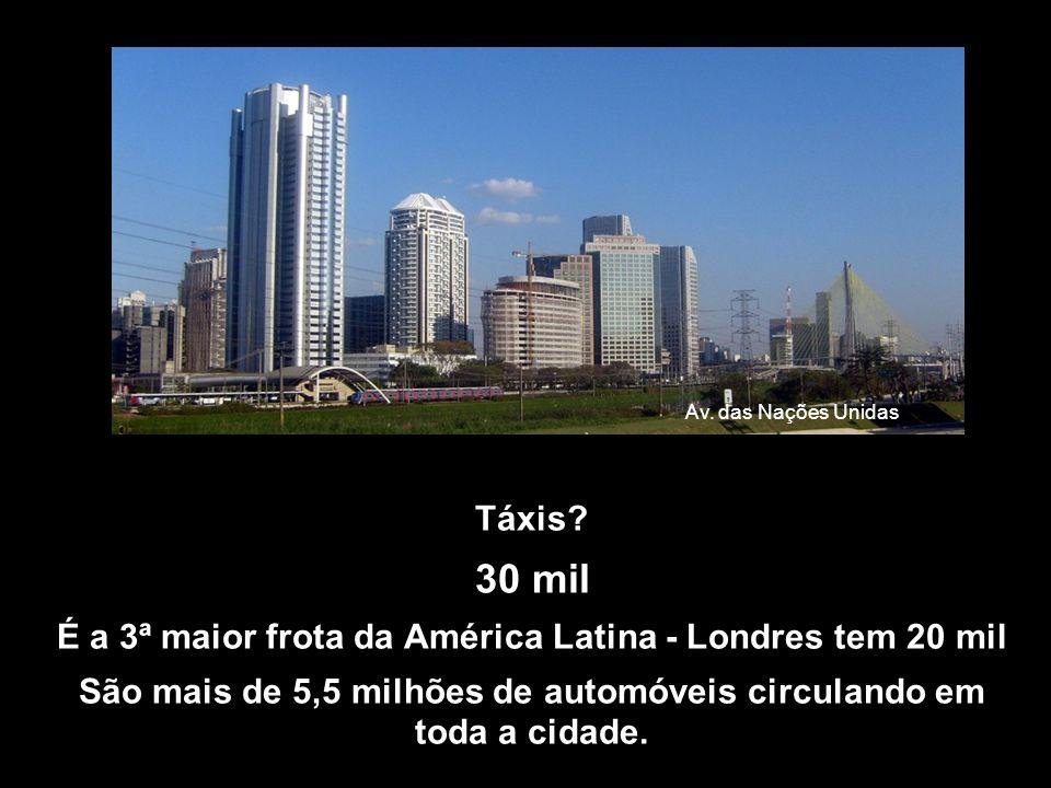 60% de todos os milionários do Brasil, vivem na cidade de São Paulo. Na cidade são efetuadas 10 compras por segundo via cartão de crédito/débito.