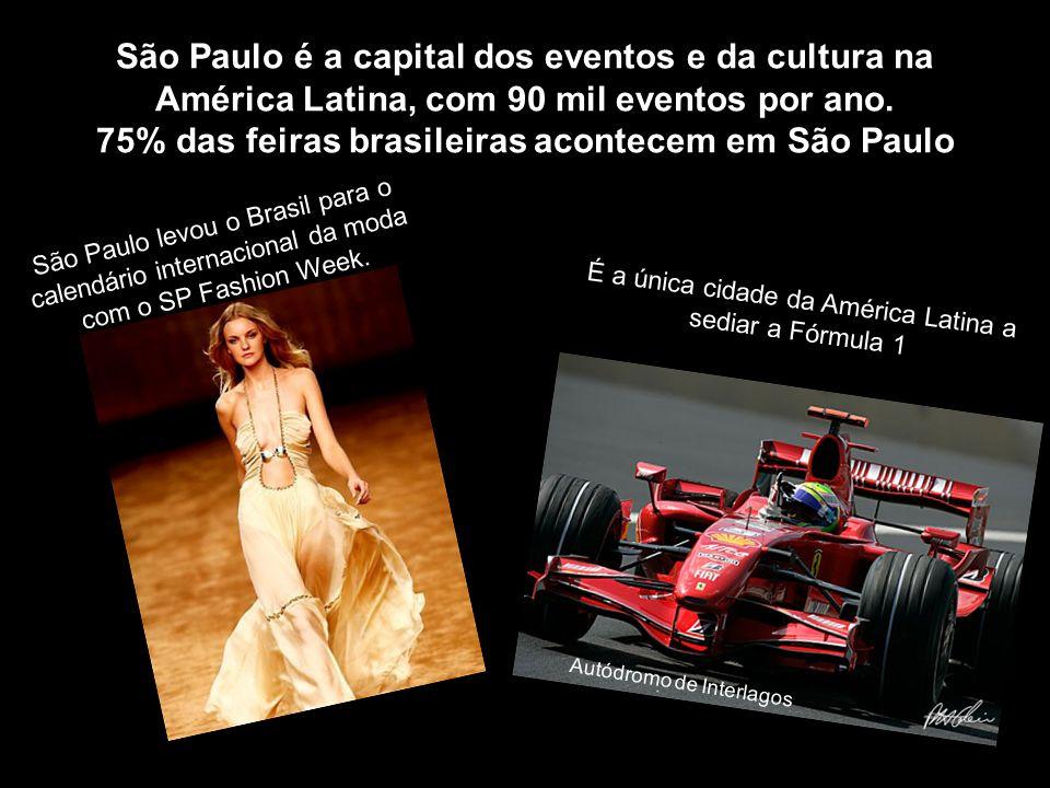 São Paulo possui a sala de cinema com a maior tela e a mais alta tecnologia em projeção de filmes do país. Sala Imax – Boulevard Pompéia