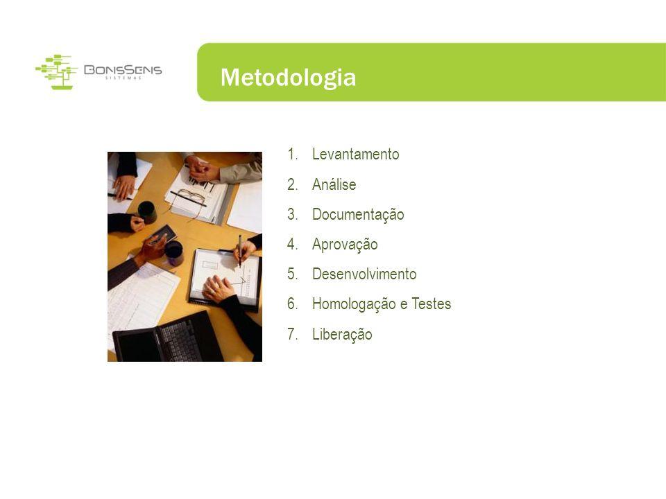 Metodologia 1.Levantamento 2.Análise 3.Documentação 4.Aprovação 5.Desenvolvimento 6.Homologação e Testes 7.Liberação