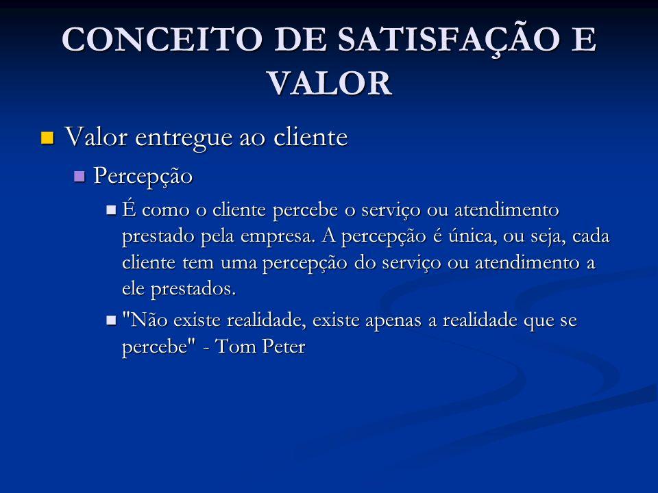 CONCEITO DE SATISFAÇÃO E VALOR Valor entregue ao cliente Valor entregue ao cliente Percepção Percepção É como o cliente percebe o serviço ou atendimen